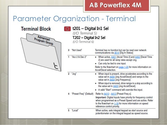powerflex 4m user manual download